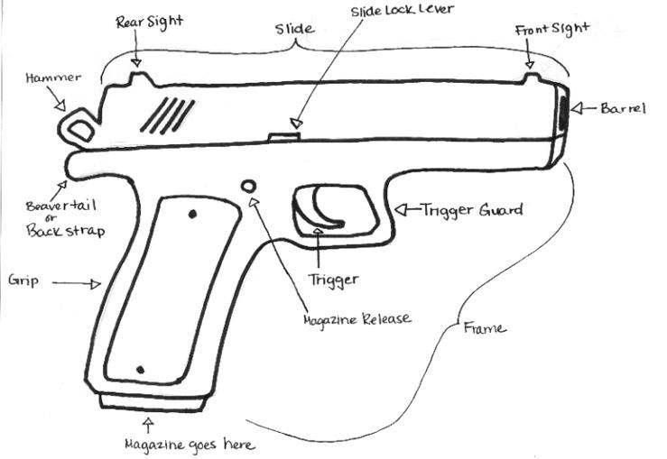 free firearm diagrams